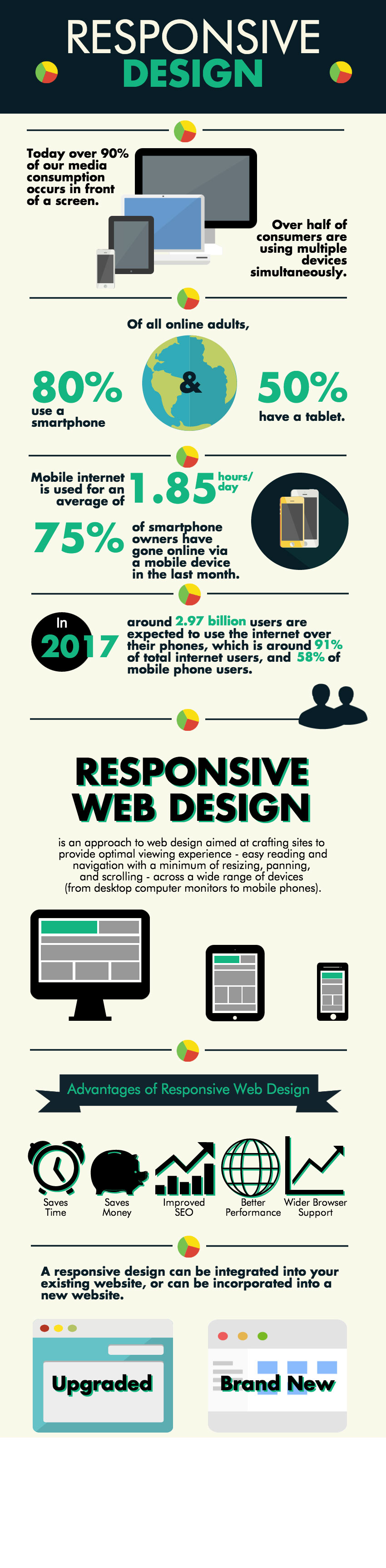 Responsive-Design-InfographicCPS